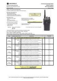 Price Guide CP Portable + Accessories