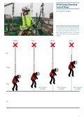 SP140 Energy Absorbing Lanyard Range - Page 3