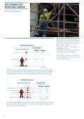 SP140 Energy Absorbing Lanyard Range - Page 6
