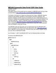 MEGAN Community Data Portal (CDP) User Guide - ACD - UCAR