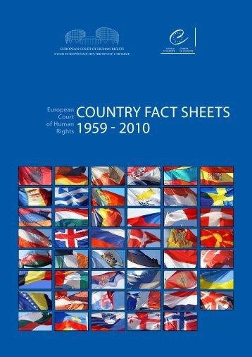 Country fact sheets - Cour Européenne des  Droits de l'Homme