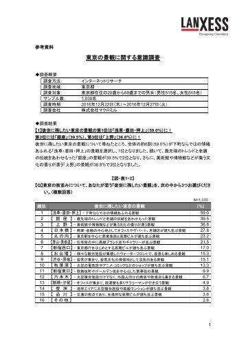 東 京 の 景 観 に 関 する 意 識 調 査