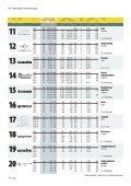 World Ranking Industrial Trucks 2015 – 2016 - Seite 4