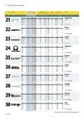World Ranking Industrial Trucks 2015 – 2016 - Seite 5