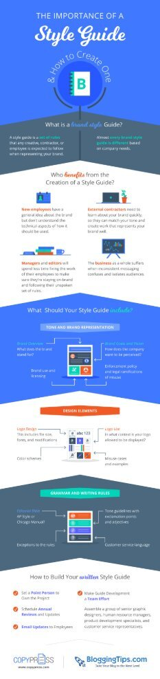 The Importance of a Style Guide and How to Create One