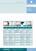 bodyguard - slips - Suprima GmbH - Page 3