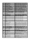 D1KLEp - Page 5