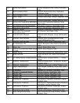 D1KLEp - Page 6