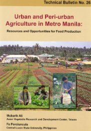 Urban and Peri-urban Agriculture in Metro Manila - AVRDC