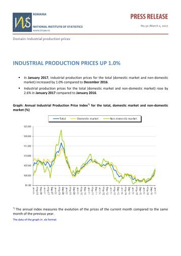 INDUSTRIAL PRODUCTION PRICES UP 1.0%
