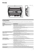 Sony XM-GTX6020 - XM-GTX6020 Istruzioni per l'uso Croato - Page 3