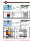 4 Elektrotechnische producten - Page 4
