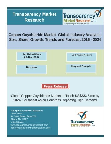 Copper Oxychloride Market-Global Industry Analysis,Trends and Forecast 2024