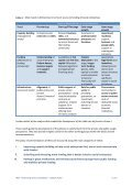 """GECES Working Group 1 """"Improving access to funding"""" Subject Paper - Page 5"""