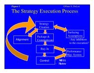 The Strategy Execution Process - Organizational Synergies
