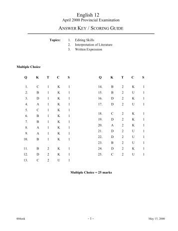 English 12 bc provincial exams practice questions answer keys fandeluxe Gallery