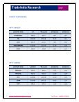 Equity Market Prediction Report for 8 March 2017 by TradeIndia Research - Page 6