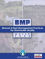 Manual of Best Management Practices For Stormwater Quality