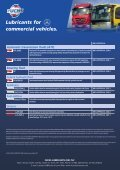 Lubricants for commercial vehicles. - FUCHS Lubricants - Page 2