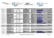 Liste der zertifizierten PV-Techniker