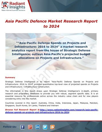 Asia-Pacific Defense Trends, Share And Forecast Report 2024: Radiant Insights,Inc