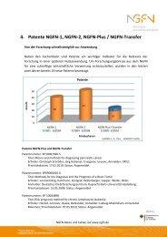4. Patente NGFN-1, NGFN-2, NGFN-Plus / NGFN-Transfer
