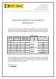 BOLETIN SEMANAL DE VACANTES 08/03/2017