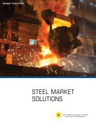 Steel Market Solutions