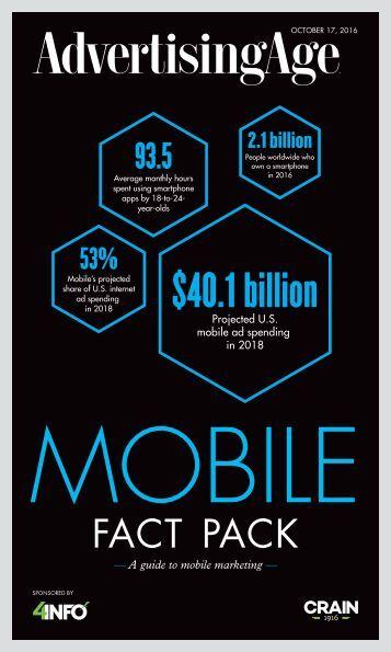 4INFO Mobile Fact Pack 2016