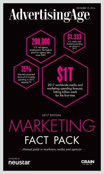 2017 Marketing Fact Pack
