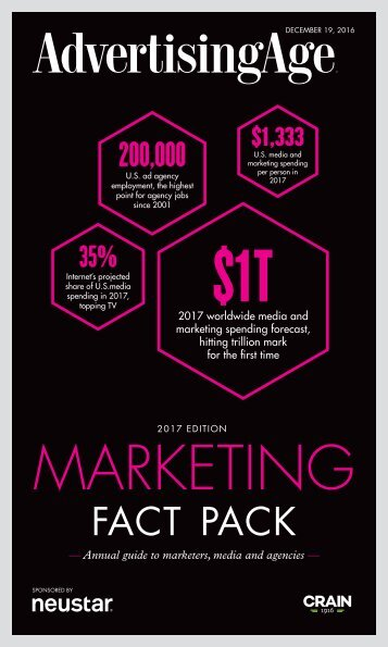 2017 Marketing Fact Pack