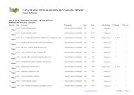 Empenhos Emitidos Transparencia - Preserv