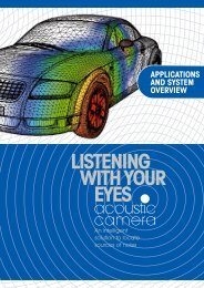 LISTENING WITH YOUR EYES - Norsonic Brechbühl AG