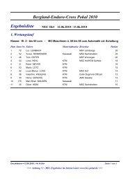 Ergebnisliste Bergland-Enduro-Cross Pokal 2010 - MSC Hof e.V.