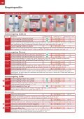 Rengøringsmidler - Letoren - Page 7