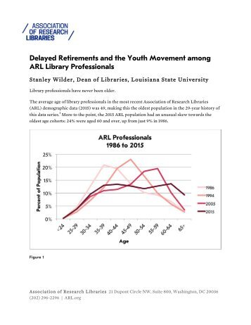 Delayed Retirements and the Youth Movement among ARL Library Professionals