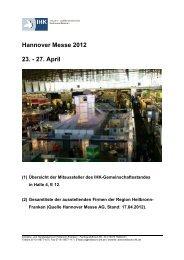 Hannover Messe 2012 23. - 27. April - LifePR