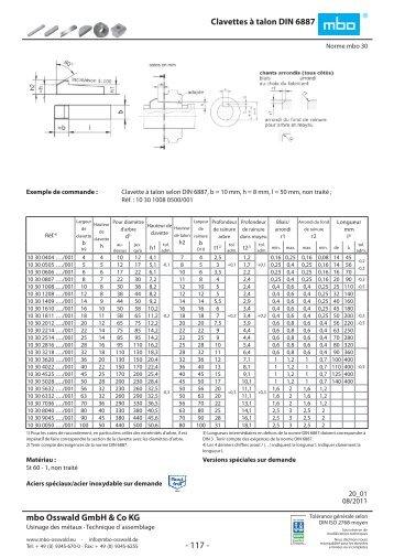 CM BAIRD-PARKER AGAR (ISO) BASE