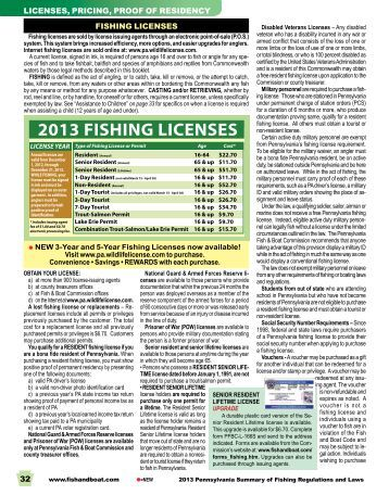 Bvi fishing license application form for Pa fishing license