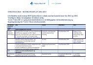 handlingsplan 2012-2013 - Vestre Viken HF