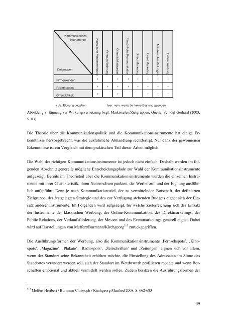 Nutzung von Kommunikationsinstrumenten - guidle