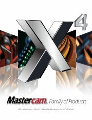 Family of Products - In-House Solutions