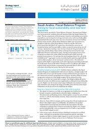 Saudi Arabia Fiscal Balance Program