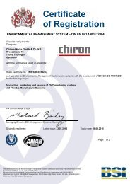 Certificate of Registration - Chiron