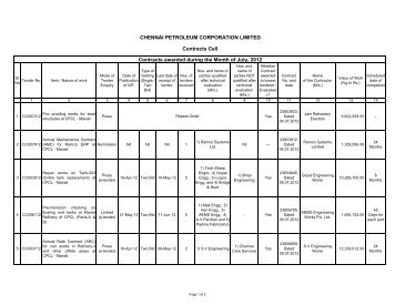 CC-Mon Reps-Apr to Jun'12 - Chennai Petroleum Corporation Limited