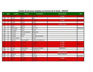 Listado de personas alojadas en Ciencias de la Salud - UNICEN