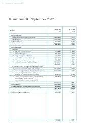 Bilanz zum 30. September 2007
