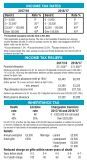 Tax Card - Page 2