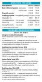 Tax Card - Page 5