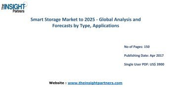 Smart Storage Market Segmentation, Application, Technology & Market Analysis Research Report 2025 |The Insight Partners